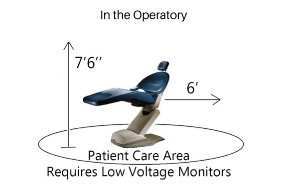 Make sure your dental monitor is low voltage